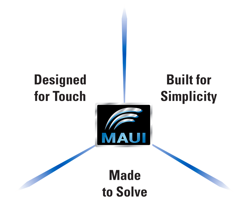 MAUI - Most Advanced User Interface