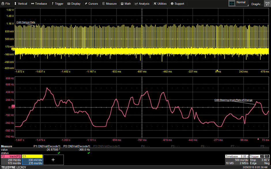 Teledyne LeCroy - Serial Data - CAN FDbus TDME Symbolic