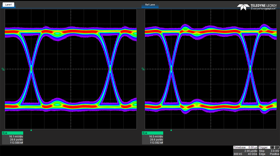 Teledyne lecroy hardware options serial data test fixtures the adapter provides a signal path that is as clean as a direct connection compare these two 58 gbps signals the eye diagram on the left was taken using ccuart Images