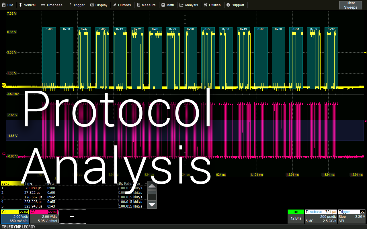wavesurfer4000hd oscilloscope protocol analysis