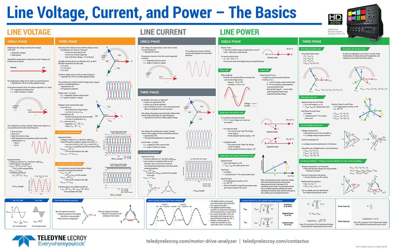 Receive Free Line Voltage, Current & Power Poster @Teledyne